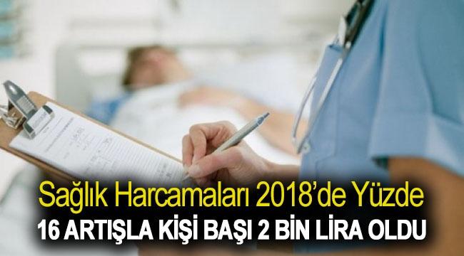Sağlık harcamaları 2018'de yüzde 16 artışla kişi başı 2 bin lira oldu