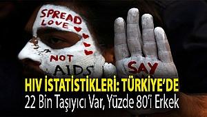 HIV istatistikleri: Türkiye'de 22 bin taşıyıcı var, yüzde 80'i erkek