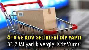 ÖTV ve KDV gelirleri dip yaptı… 83.2 milyarlık vergiyi kriz vurdu