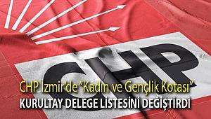 CHP İzmir'de