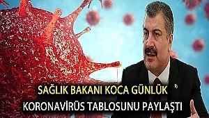 Sağlık Bakanı Koca Koronavirüsün son durumunu açıkladı