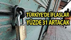 Türkiye'de iflaslar yüzde 31 artacak