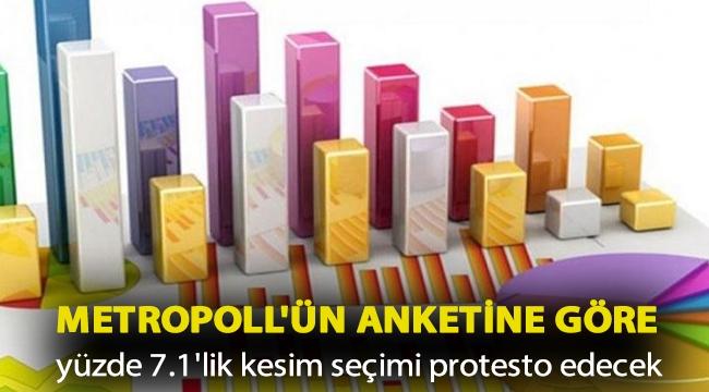 MetroPOLL'ün anketine göre yüzde 7.1'lik kesim seçimi protesto edecek