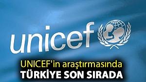 UNICEF'in araştırmasında Türkiye son sırada