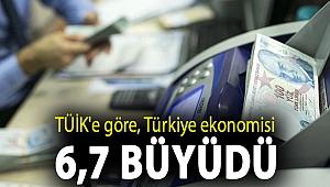 TÜİK'e göre, Türkiye ekonomisi 6,7 büyüdü