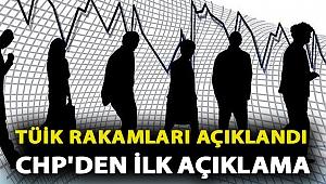 CHP'li Toprak: 'TÜİK rakamlarına güven yok'