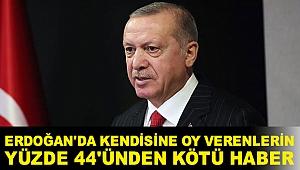 Erdoğan'da kendisine oy verenlerin yüzde 44'ünden kötü haber